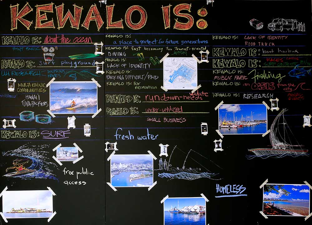 Kewalo-Is