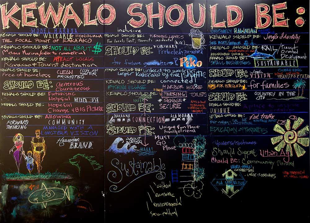 Kewalo-Should-Be