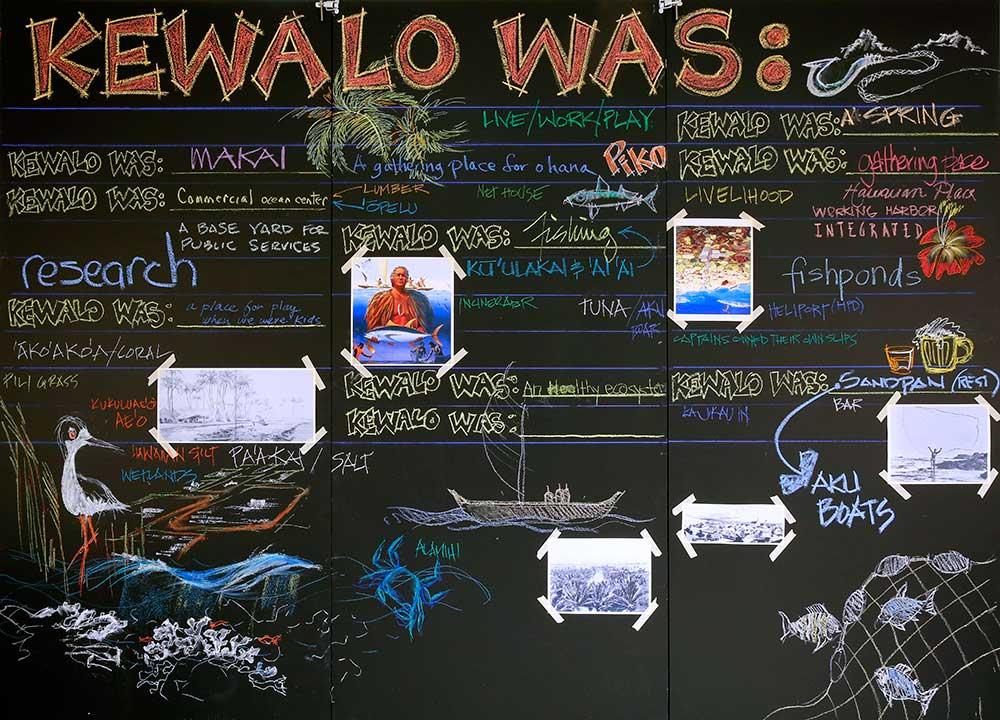Kewalo-Was